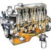 Система смазки Volvo