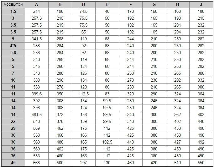 Таблица размеров моторов хода