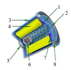 Масляные фильтры John Deere Construction